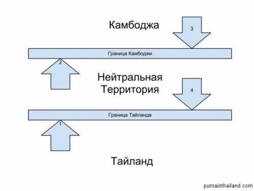 третий российский молодёжный библиотечный конвент: приглашение к участию